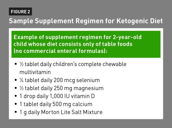 ketogenic diet for epilepsy drug tolerance