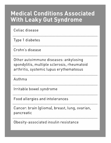 Cpe Monthly Leaky Gut Syndrome Learn About The Causes Associated